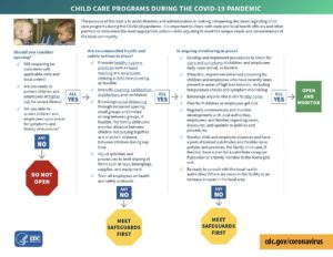 Childcare Decision Tree