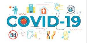 Covid-19 blog Header